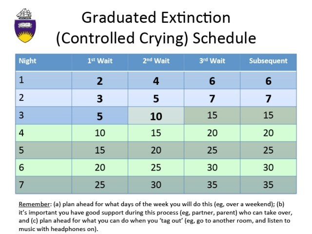 Bedtime-Fading-&-Graduated-Extinction-Instructions-(1)-2