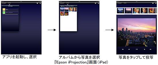 エプソン、iPhone・iPad向けプロジェクター接続アプリ「Epson iProjection」を提供