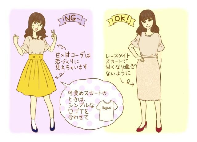 イラスト:上田 耀子